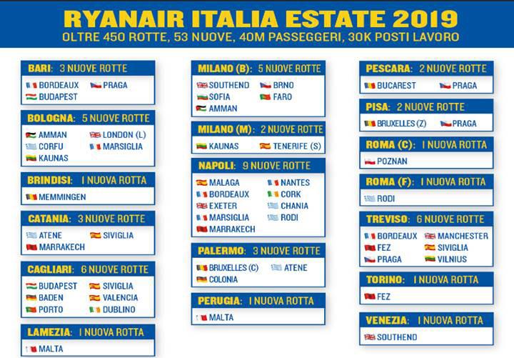 a90d77c1c46 Η Νεα Πολιτικη Αποσκευων Της Ryanair Απο Τον Νοεμβριο Θα Μειωσει Το ...