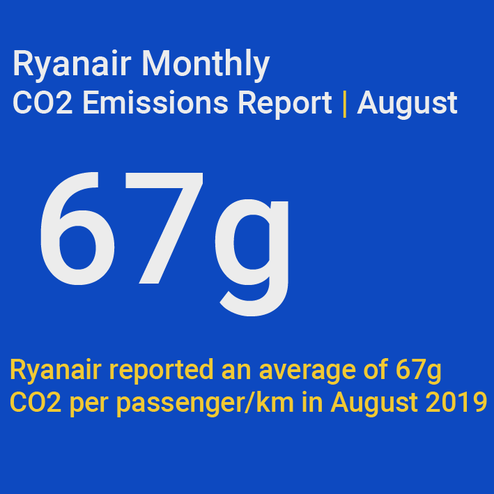 Environment | Ryanair's Corporate Website